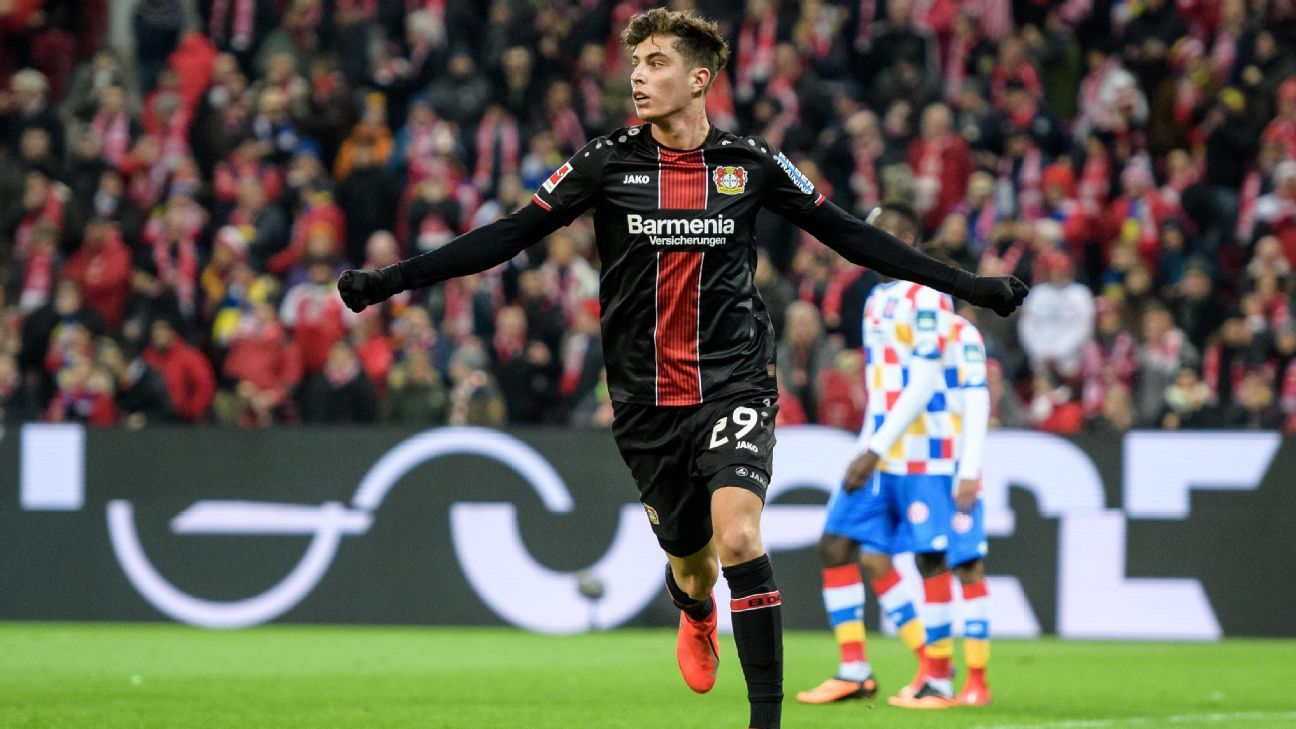 Transfer Talk – Havertz Premier League move tied to on-loan Coutinho